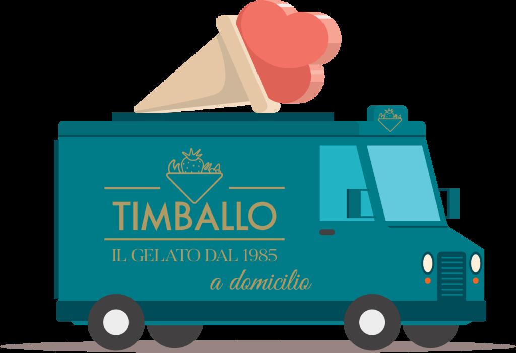 Gelateria Timballo Udine
